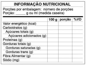 1 300x226 Mudanças previstas na rotulagem dos alimentos